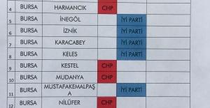 İYİ PARTİ BURSA ADAYLARI BELLİ...