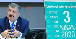 Türkiye#039;de koronavirüsten can...