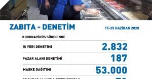 Osmangazi Zabıta'dan Yeni Normal Denetimi