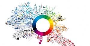 E-ticaret rotanızda marka tesciline yer ayırın
